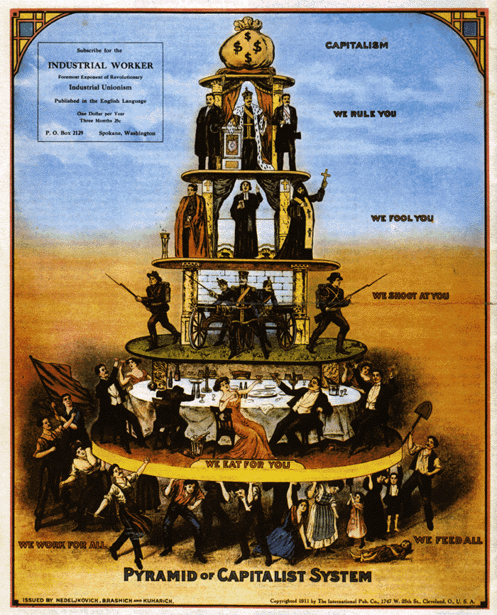 19th Century poster of Wobbly's Interpretation of capitalism