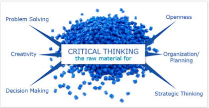 ennis critical thinking and subject specificity Critical thinking is purposeful ennis (1989) developed a critical thinking and subject specificity: clarification and needed research educational researcher.