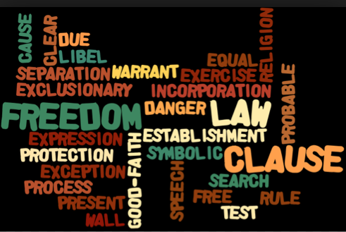 human rights and civil liberties essay Sscg6 the student will demonstrate knowledge of civil liberties and civil rights e  rubric for human rights defenders essay  carter lesson_who's got rightsdoc.