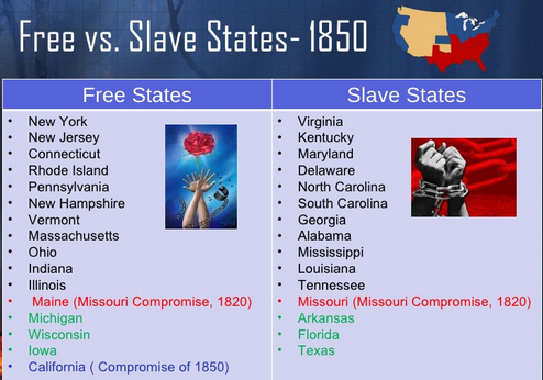 Gold Rush And Constitution - Map of the us 1860 slave states free states