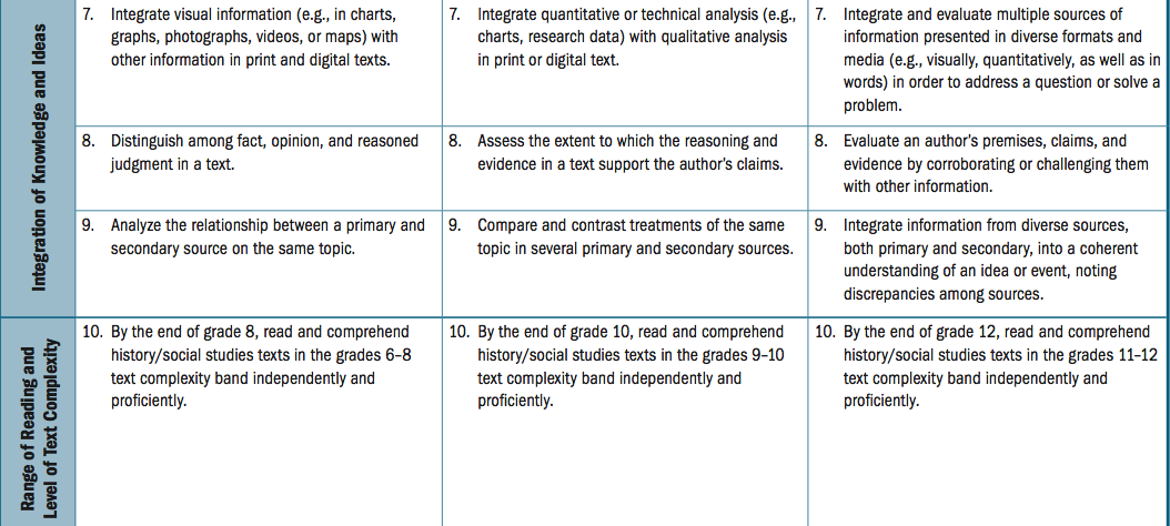 shares research paper thesis outline
